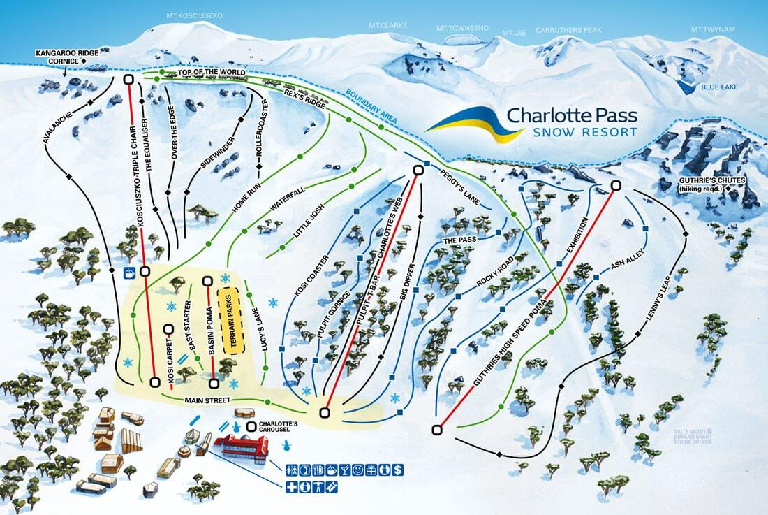 Charlotte Pass Piste / Trail Map